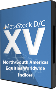 NorthSouth-Americas-EquitiesWorldwide-Indices1